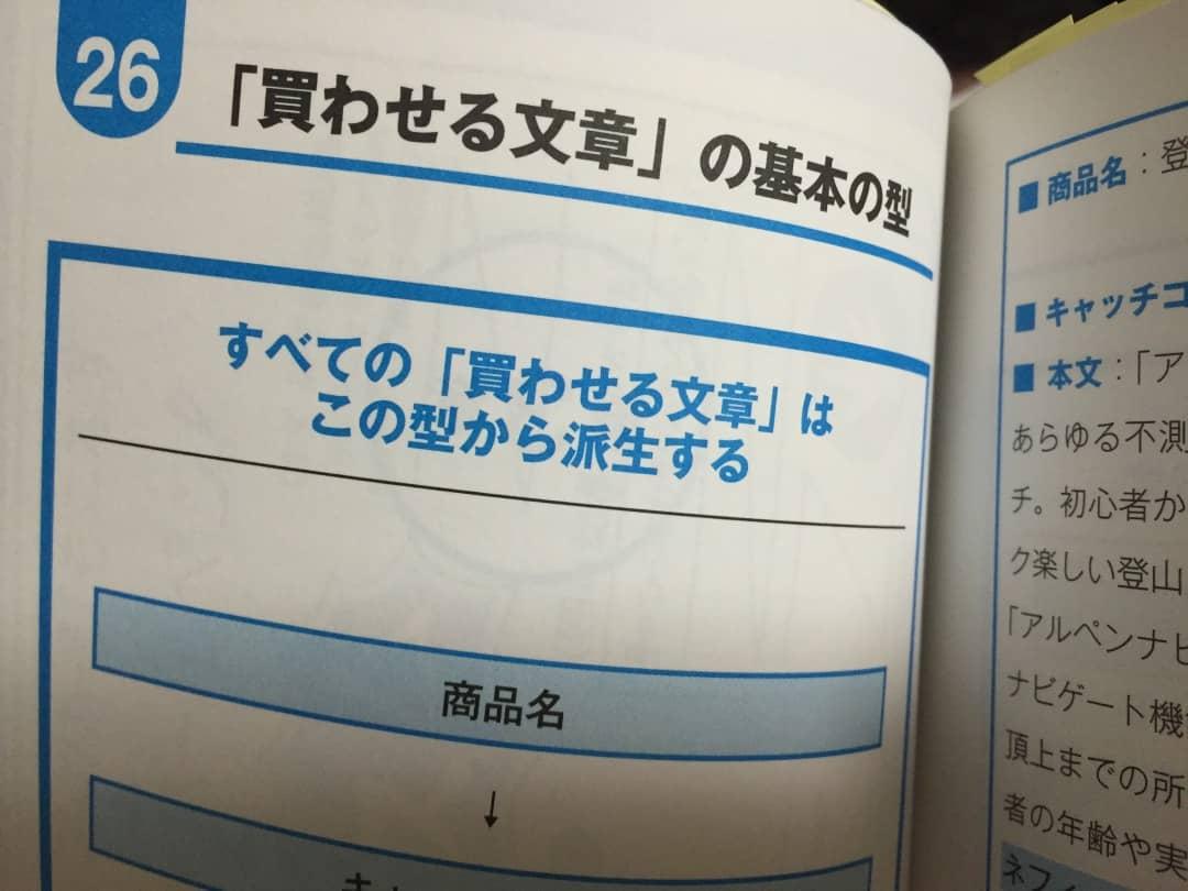 買わせる文章が「誰でも」「思い通り」に書ける101の法則、第3章の「買わせる文章」の基本の型の写真です