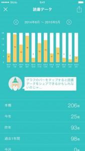 読書管理ビブリア_読書データ